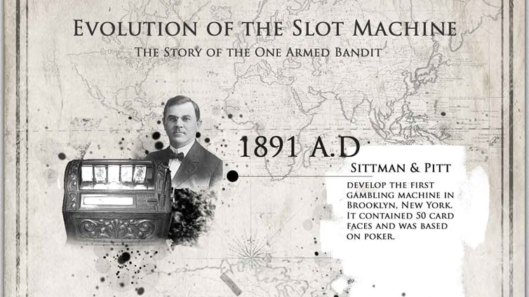 The Evolution of the Slot Machine