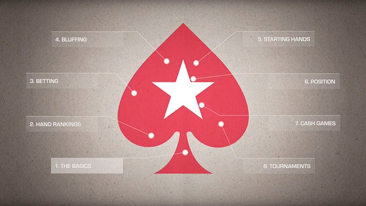 Learn poker in English