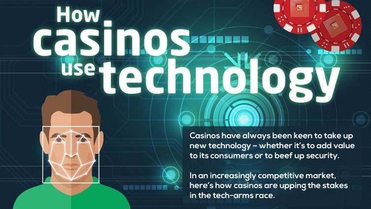 How Casinos Use Technology